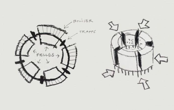 peter zumthor three concepts pdf